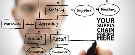 Supplychainmanagementsoftware